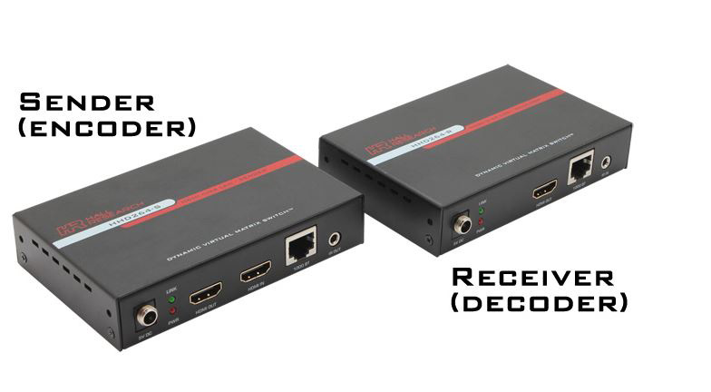 Hall Research HHD-264-R HDMI over LAN Receiver
